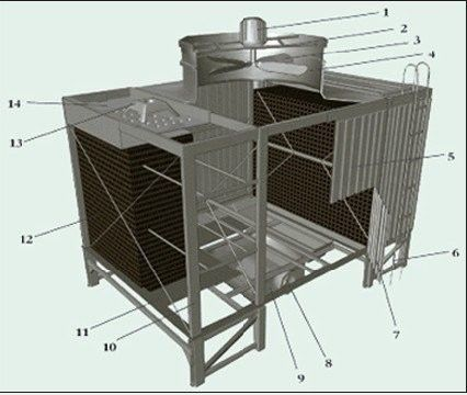Iso Industrial Water Chiller Water Cooling Tower 3775mm 2710mm
